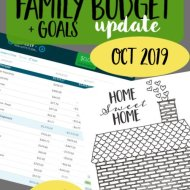 Real Family Budget Update– October 2019
