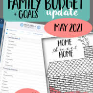Real Family Budget Update– May 2021