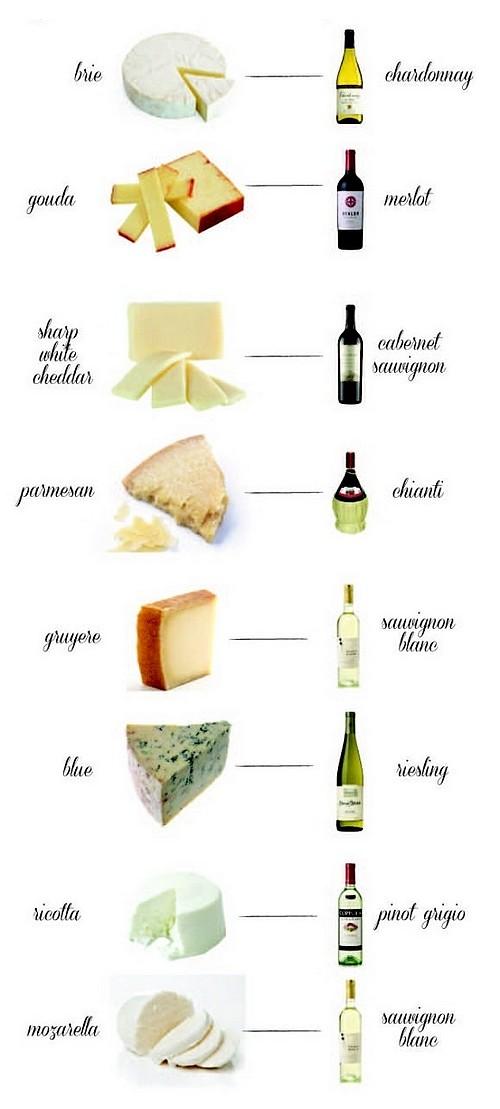 Welke wijn bij kaas