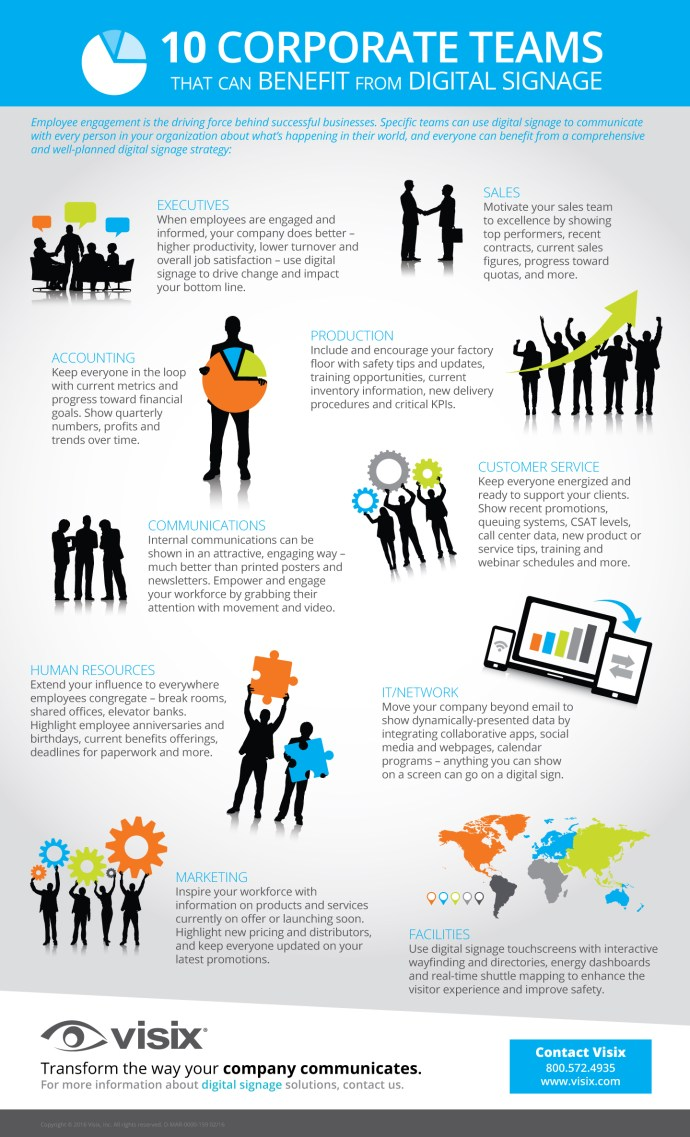 Visix-Corporate-Communications-Digital-Signage-Infographic