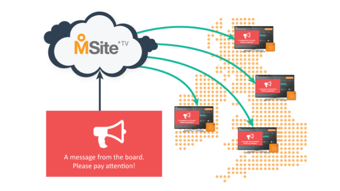 digital-signage-multi-site-broadcast