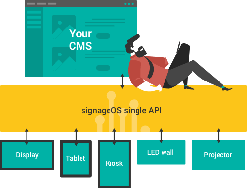 SignageOS Launches Software Bridge For Digital Signage On