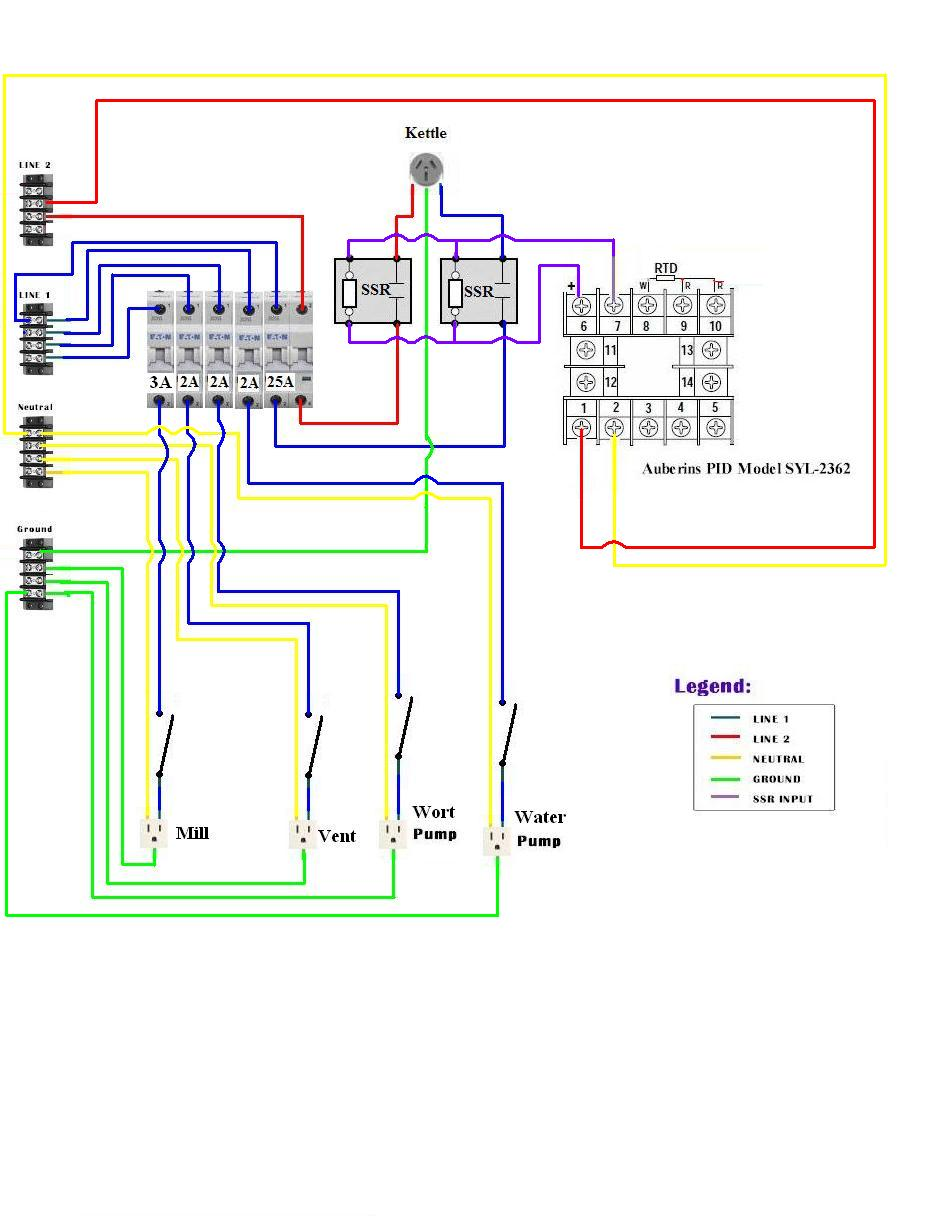 gajtnoqj5j3sknol7h?resize=720%2C945 control cabinet wiring colours centerfordemocracy org on pump control panel wiring diagram schematic
