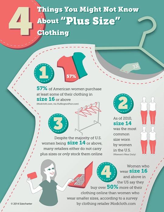plus_infographic