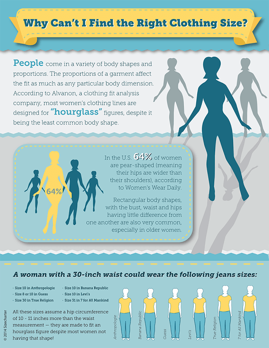 women's size infographic