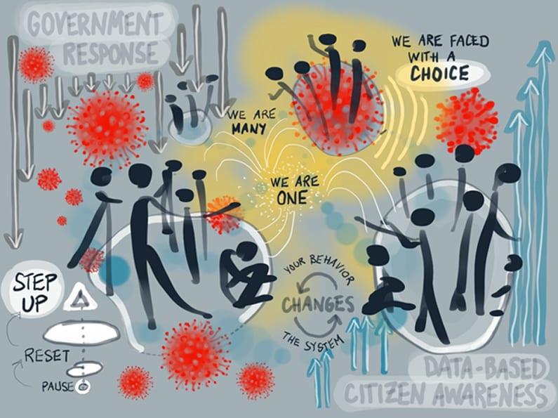 De coronaviruscrisis zet ons ertoe aan om nieuwe manieren van samenwerken en coördineren te improviseren
