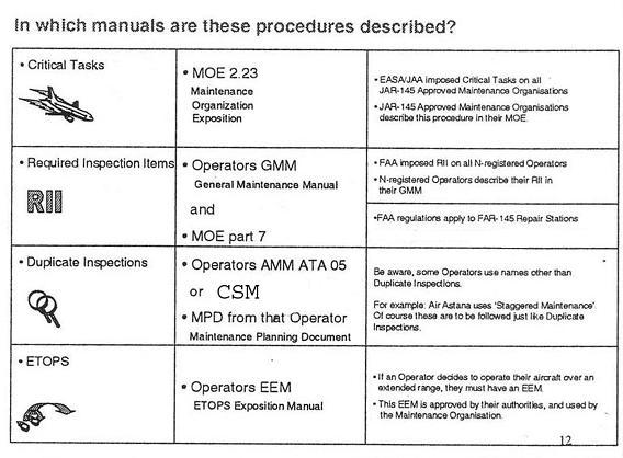 Critical tasks, RII, Duplicate inspections, ETOPS: Where ...
