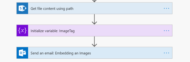 Microsoft Flow: How to embed an image in an email