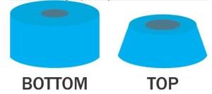 skateboard bushings for heavy riders_skateboard bushings hard vs. soft_when to replace skateboard bushings_soft skateboard bushings_skateboard bushings reddit_best skateboard bushings_bones skateboard bushings_skateboard bushings amazon_skateboard truck bushings_Skateboard bushing shape and style_www.skateshouse.com