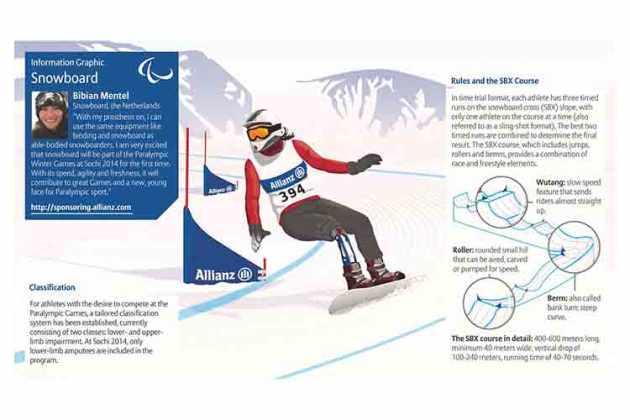 boardercross snowboards