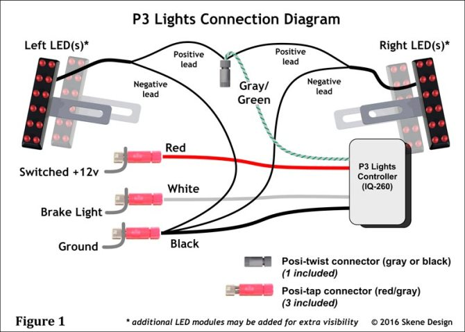 led christmas light wiring diagram 3 wire  nissan wire