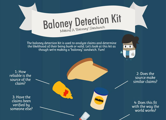 Baloney Detection Kit Sandwich (Infographic) by Deanna and Skylar (High Tech High Media Arts, San Diego, CA)