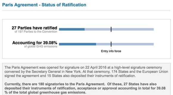 paris_agreement_-_status_of_ratification