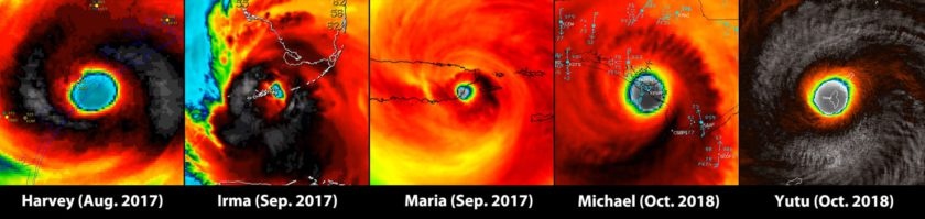 Five Category 4+ tropical cyclones have struck U.S. soil in 14 months.