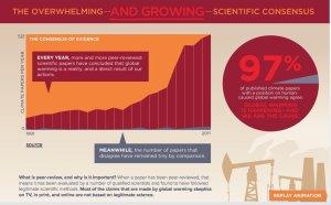 climate-change-consensus