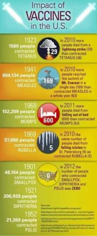 impact-vaccines-historical