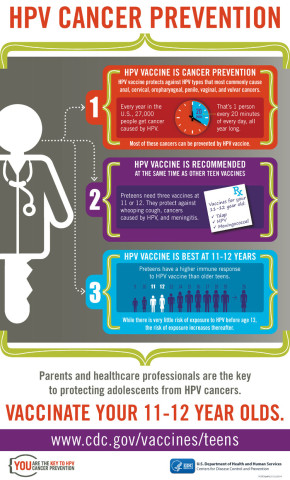 hpv-cancer-prevention-cdc