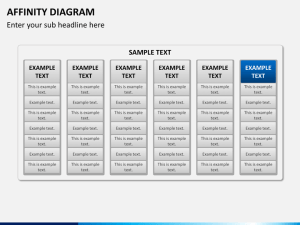 Affinity Diagram PowerPoint Template | SketchBubble