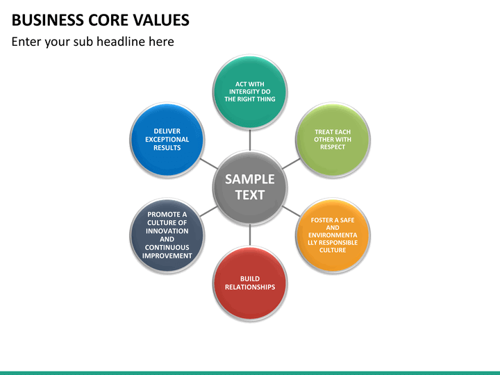 Business Core Values PowerPoint Template SketchBubble
