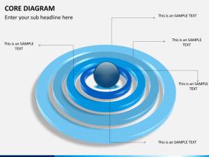 Core Diagram PowerPoint | SketchBubble