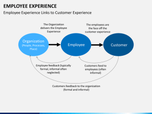 Employee Experience PowerPoint Template   SketchBubble