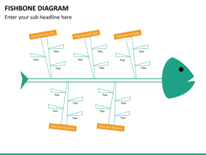 Fishbone Diagram PowerPoint Template | SketchBubble