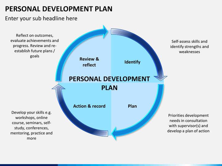 Personal Development Plan Self Improvement