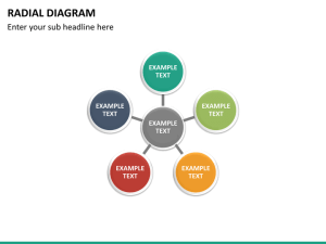 Radial Diagram PowerPoint | SketchBubble