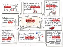 todaysdoodle Dec15 - The Storytelling Effect