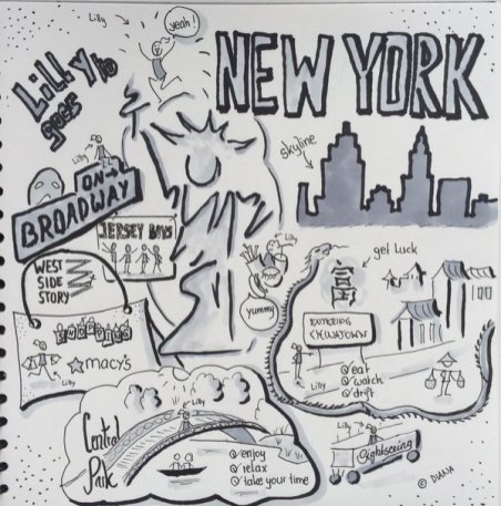 #todaysdoodle May15 - Lilly goes to New York