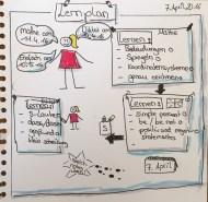 Lernplan Sketchote
