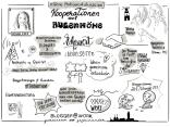 Podiumsdiskussion - Kooperationen auf Augenhöhe (Dajana Eder)