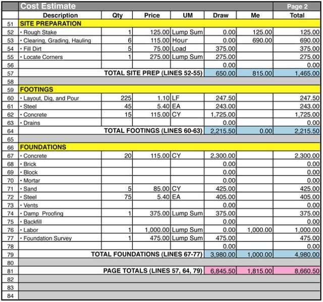 Job Cost Sheet Template Excel Free Download Aashe
