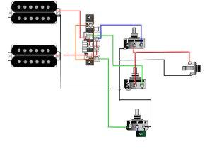 Guitar wiring, tips, tricks, schematics and links