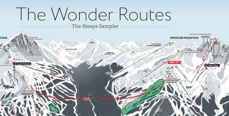 The Wonder Routes, Steeps Sampler