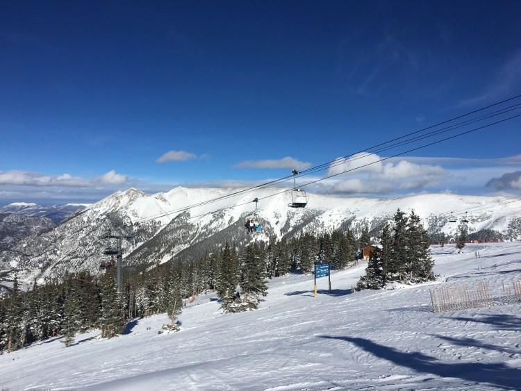 Copper Mountain Resort profile