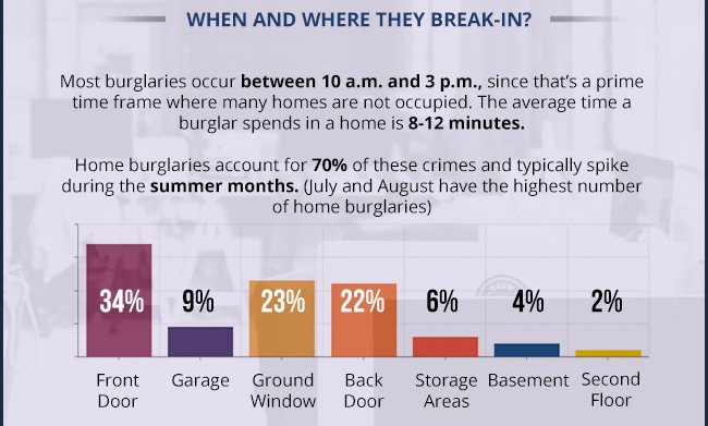 Burglary-Statistics-Facts-and-Prevention
