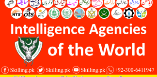 Intelligence Agencies of the World