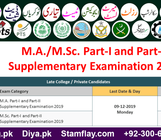 Admission Forms and Fee for the M.A./M.Sc. Part-I and Part-II Supplementary Examination 2019