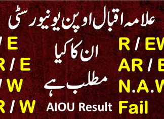 AIOU Result R/E AR/E R/W AR/W R/EW AR/EW N.A.W Fail Means
