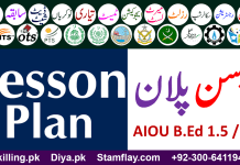 AIOU 8608 Teaching Practice II Solved PDF