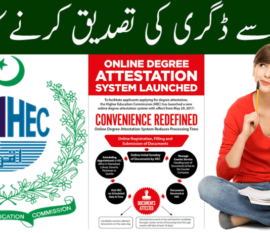 HEC Degree Attestation Procedure