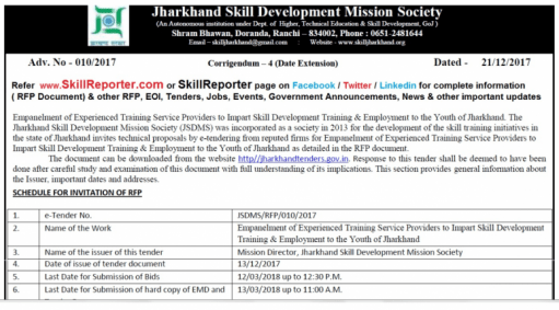 Jharkhand Skill Development Mission extended last date of proposal  submission for empanelment of Training Providers to impart skill training  and employment ...