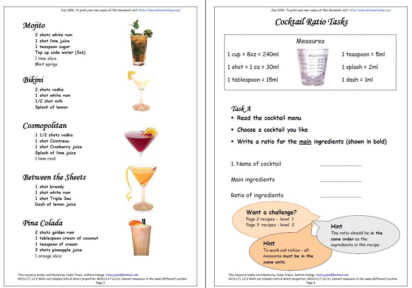 Cocktail Ratios