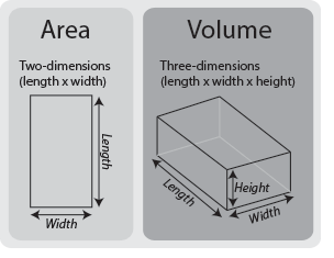 Image Result For Volume Of A Rectangle In Gallons