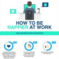 How to be Happier at Work [Infographic]