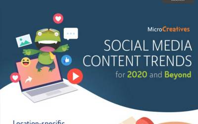 SKillz Academy – eLearning Content Trends 2020