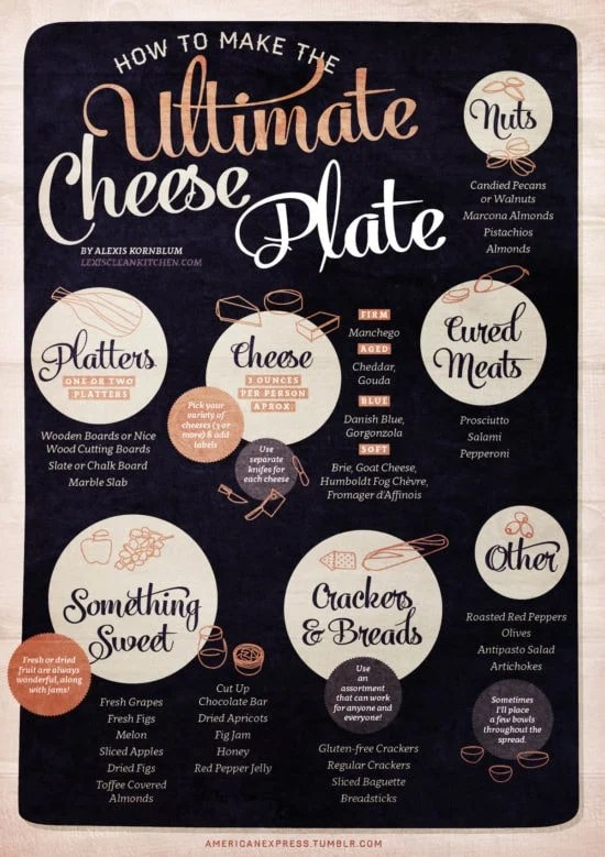 How To Build the Ultimate Cheese Plate