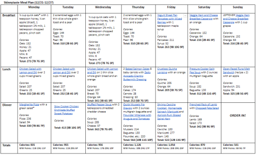 7 Day Healthy Meal Plan (Dec 21-27) 2