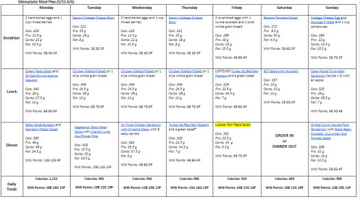 7 Day Healthy Meal Plan (May 31-June 6) 3